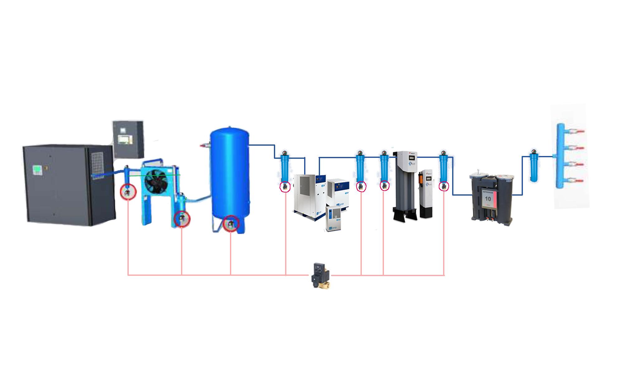 ระบบปล่อยน้ำอัตโนมัติ Timer drain